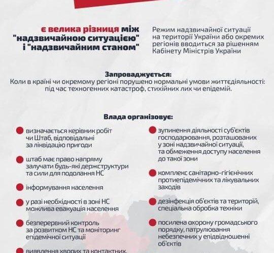 У Києві запровадять надзвичайну ситуацію через коронавірус