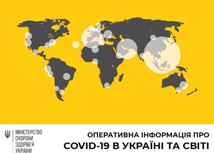 Станом на 17 березня в Україні – 7 лабораторно підтверджених випадки COVID-19
