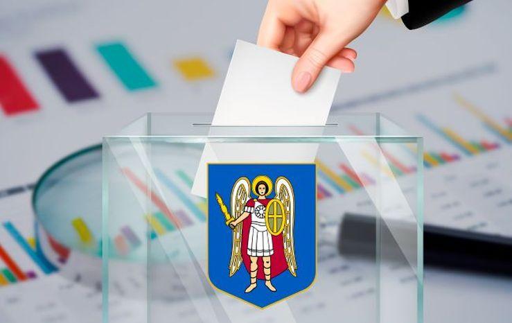 Результаты местных выборов в Киеве